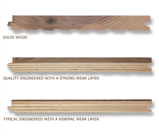 Wood - Solid + Engineering